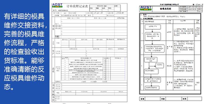 流程文件.png
